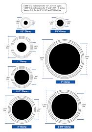 Seatpost Clamp Size Chart Sanitary Tubing Size Chart Www Bedowntowndaytona Com