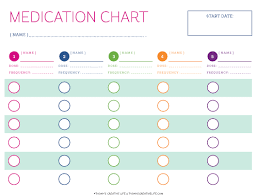 Life Chart Template Medication Chart Template Todays Creative Life Download