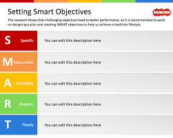 Smart Goals Template Free Setting Smart Objectives Powerpoint Template Free