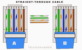 wiring diagram for cat6 network cable on wiring images free Cat6 B Wiring Diagram wiring diagram for cat6 network cable on wiring diagram for cat6 network cable 1 cat 6 connector wiring diagram standard cat 6 wiring diagram Cat6 Jack Wiring