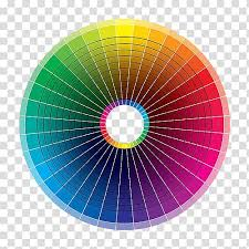 Color Wheel Color Theory Complementary Colors Color Chart
