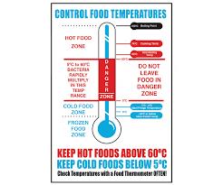 Safe Food Temperatures Chart Uk Control Food Temperatures Notice Cs133 Food Storage
