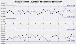 Process Capability Chart Winspc Com