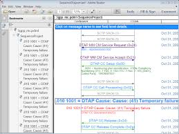 wireshark sip diagram wiring diagram sample sequence diagrams from wireshark pcap visualether sequence diagram generated from wireshark pcap file