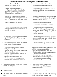 lexington one literacy th grade guided reading literature circles jpg