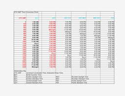 Pdt To Est Conversion Chart Utc Gmt Time Conversion Chart With Bst Pdt To Est