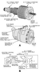 wiring diagrams for aircraft generators wiring diagram option