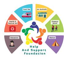 Help Support Foundation Help Support Foundation