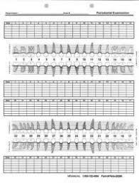 Perio Charting Sheet Periodontal Charting Examples