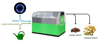 DIY Home Biodiesel Production Make Your Own Fuel  Green Backyard Biodiesel