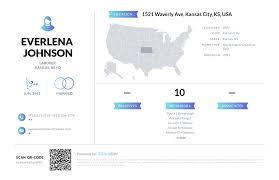 Everlena Johnson, (913) 621-6156, 1521 Waverly Ave, Kansas City ...