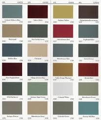 paint colors for furnitureTag For Old world kitchen wall colors  Modern Tuscan Style