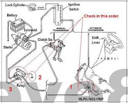 1990 ford f150 ignition switch wiring diagram 1990 1990 ford f250 starter solenoid wiring diagram 1990 auto wiring on 1990 ford f150 ignition switch