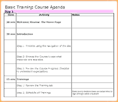 Sales Training Template Training Curriculum Template Free Outline Templates 7 Sales
