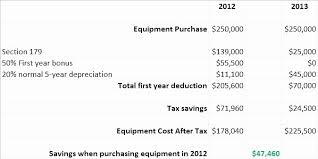 Rental Property Depreciation Calculator Best Of Macrs