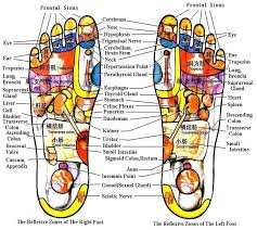 Acupressure Points For The Feet Acupuncture Points Chart