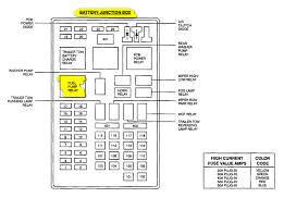 lincoln navigator crank no voltage starting fluid throttle graphic graphic