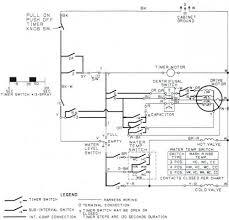 washer wiring diagram additionally whirlpool washer wiring diagram Whirlpool Washer Parts Diagram whirlpool washing machine motor wiring diagram additionally kenmore rh casiaroc co