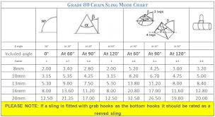 100 Grade Chain Chart Chain Sling Mode Charts Use These To Help You With Your Lift