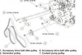 ford focus zx stereo wiring diagram wiring diagram ford focus 2007 fuse box cigarette lighter jodebal ford focus mk2 wiring diagram