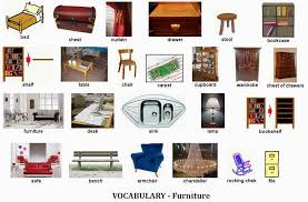 Bedroom Furniture Names In Spanish bedroom furniture spanish