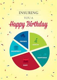 Card Birthday Chart Insurance Pie Chart Birthday Card