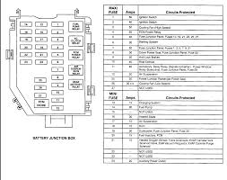 1999 lincoln fuse box diagram 1999 wiring diagrams online