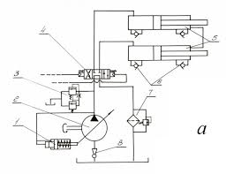 systems of hydraulic drives   dynamics of the main hydraulic drive       b   the rated diagram of the main hydraulic drive of the auto concrete pump sb