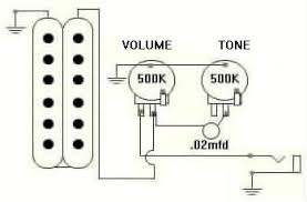 wiring diagram 2 humbuckers 1 volume tone 3 way switch images com humbucker 1 volume tone wiring 2 auto diagram schematic
