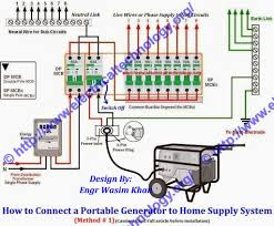 home generator wiring diagram home wiring diagrams online how to connect portable generator to home supply