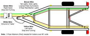 similiar trailer wiring keywords pics photos boat trailer wiring diagram wiring diagram