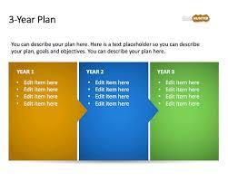 Free 3 Year Strategic Plan Powerpoint Template Free Powerpoint