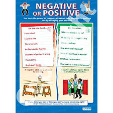 Motivational Charts For School Amazon Com Positive Or Negative Motivation Educational