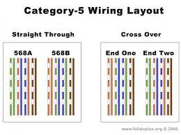network jack wiring diagram rj45 wall socket wiring diagram Quadratec 92123 6011 Wiring Diagram network wiring diagram rj45 golkit com network wiring diagram rj45 golkit com network jack wiring diagram tia 568b diagram 568b vs 568a