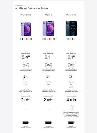 iPhone 12 (64 GB) สีม่วง