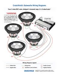 wiring diagram for subs and amp sub fancy 4 ohm dual voice coil subwoofer wiring wizard at Dual Voice Coil Subwoofer Wiring Diagram