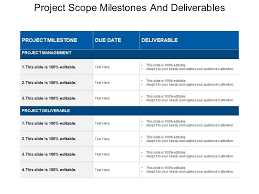Deliverables Template Project Scope Milestones And Deliverables Ppt Diagrams
