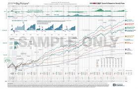 Morningstar Andex Chart 2018 14 Unmistakable Andex Chart Morningstar