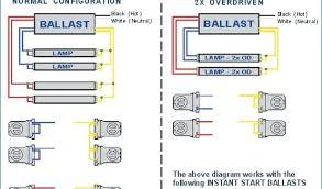 ge hid ballast wiring diagram wiring diagram library ge ballast wiring diagram wiring diagram databasege ballast wiring diagram simple wiring schema t8 electronic ballast