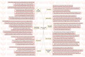 insights mindmaps film censorship in insights film censorship in
