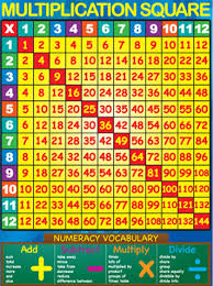 Laminated Multiplication Square 15x23 Inches Educational Poster X Times Tables Maths Numeracy Poster Wall Chart