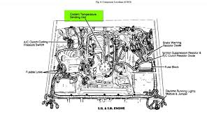 ford 6 8l engine diagram wiring diagram library ford 5 8 engine diagram wiring database libraryford 5 8l engine diagram wiring diagrams schema ford
