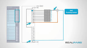 """how to wire discrete dc sensors to plc part 2 plc programming switch is wired will indicate an """"on"""" state both the electronics in the switch and the plc card are powered by the same 24 volt dc power supply"""