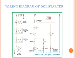 wiring diagram motor dol on wiring images free download images Diagram Of Motor Starter three phase induction machine starter diagram of a starter motor