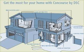 halt security plus protecting what you care for most an example of how concourse can help your home wiring needs