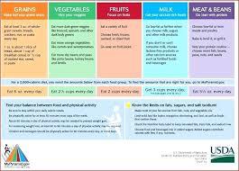 Uric Acid Food Chart Gout Foods High In Uric Acid Chart Bedowntowndaytona Com