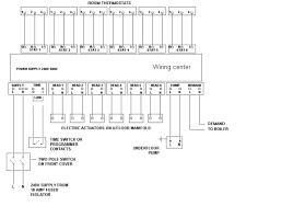 underfloor heating wiring diagram combi boiler Combi Boiler Wiring Diagram for all the facts on \