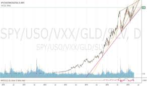 Gld Quote Extraordinary Gld Etf Stock Quote September 40 Best Best Gld Quote