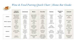 Wine And Food Pairing Chart Wine Pairing Chart 3 Different Guides To Choose From