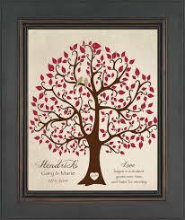 amazing ruby wedding gift ideas e4613ec7a110adc17ebc69e80f414ccd